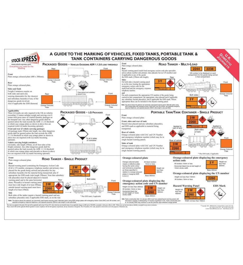 ADR Vehicle marking Poster